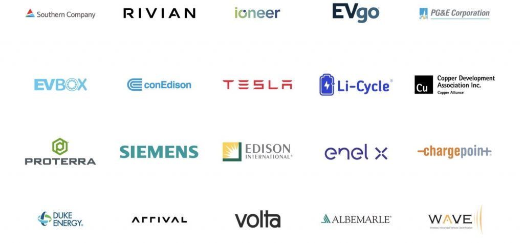 ZETA - companies' logos involved in the project